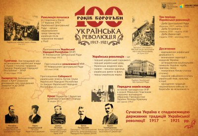 ukrayinska_revolyuciya_1917-1921_-_3